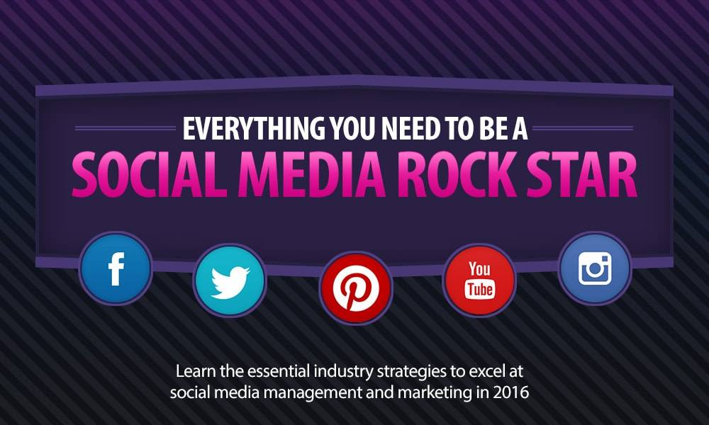 Social Media Realtors in Orlando