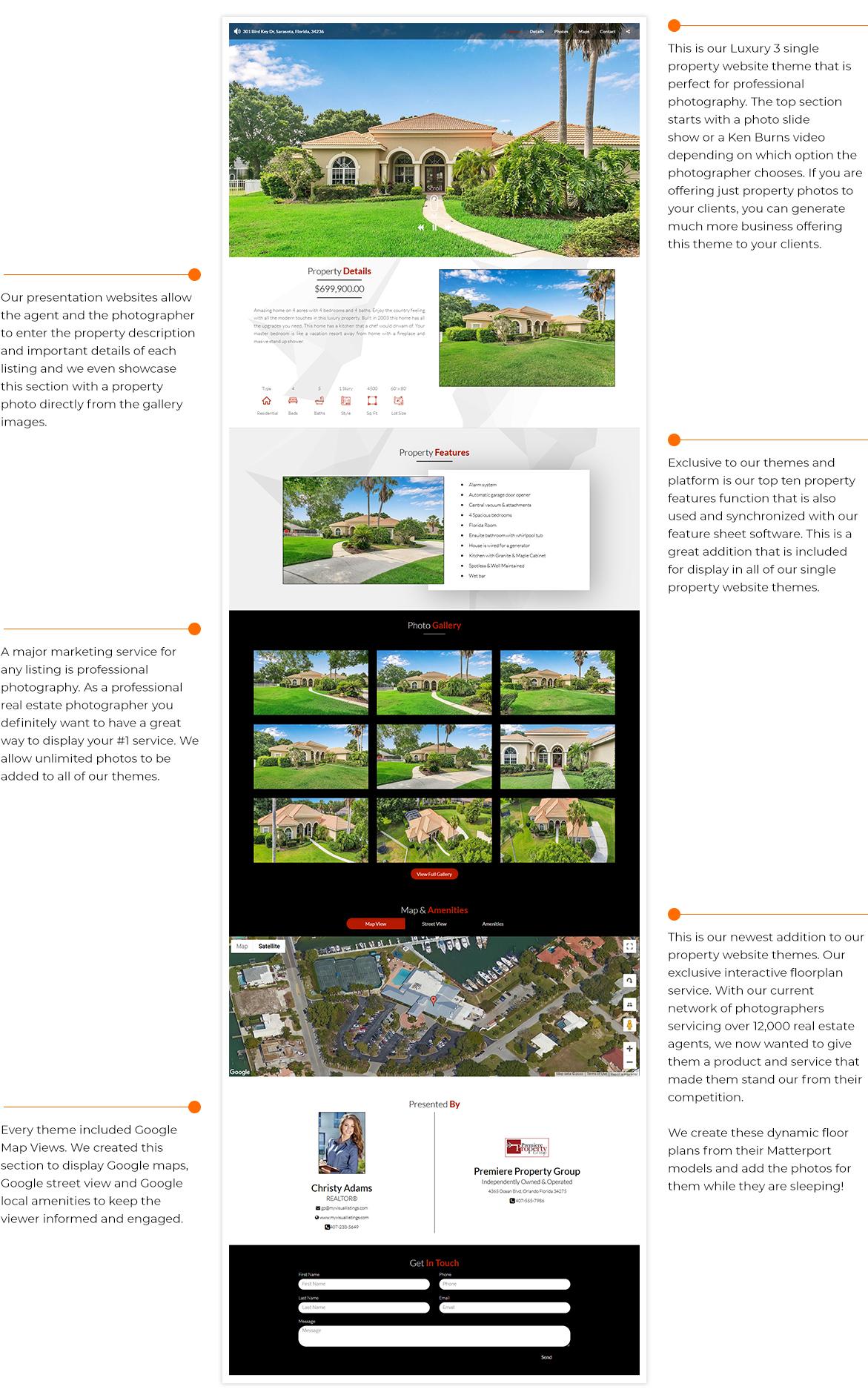 Real Estate Marketing Websites for Listings